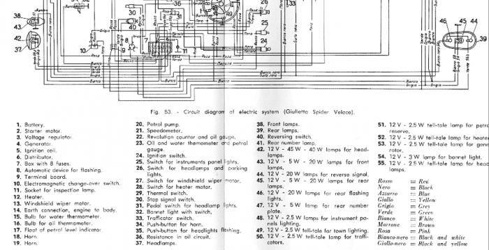 Wiring diagram 750 spider veloce - Alfa Romeo Bulletin Board ... on