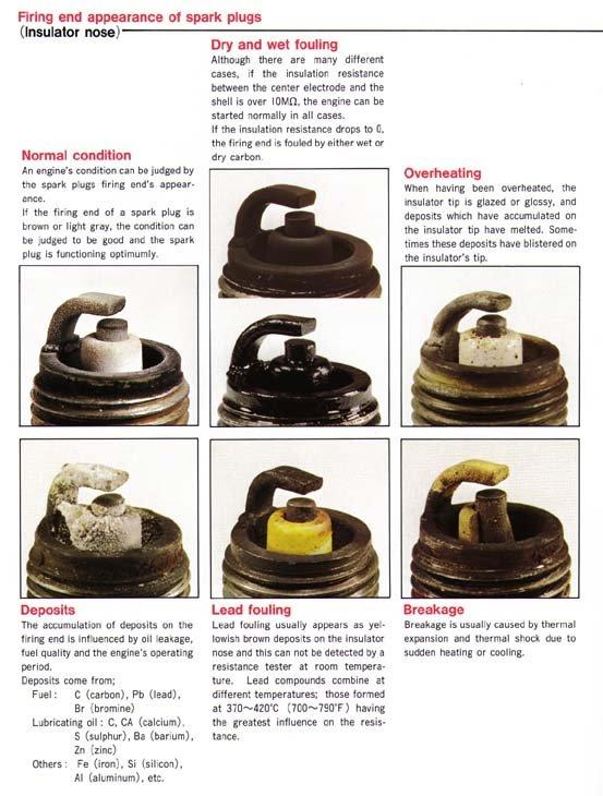 Spark Plug Color Chart Alfa Romeo Bulletin Board Forums