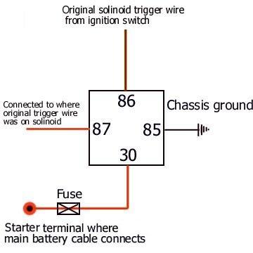 wiring diagram for starter solenoid & expert engine starter wiring bosch starter relay wiring diagram wiring diagram starter relay somurich com