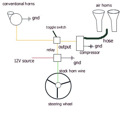 fiamm air horn wiring diagram fiamm wiring diagrams online description wiring diagram fiamm horn wiring diagram and schematic on dixie air horn wiring diagram