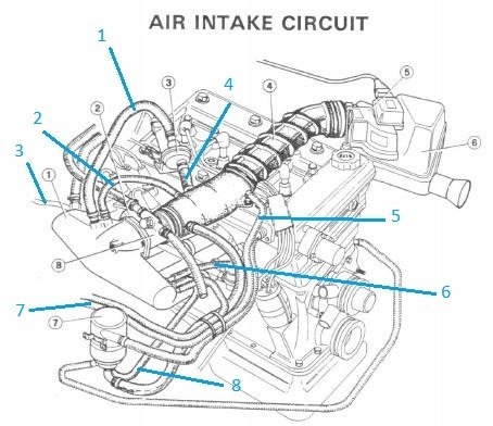 wiring diagram 1978 alfa romeo imageresizertool com 1976 Alfa Romeo Spider Old Alfa Romeo Engines